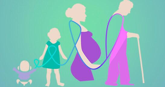 Saúde da Mulher: da Infância ao Climatério